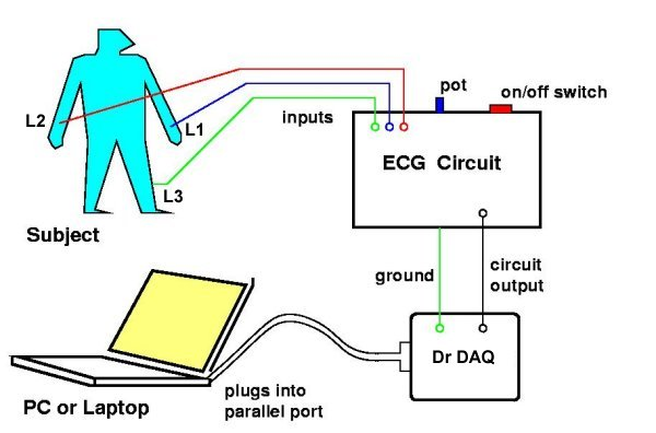 electrocardiogram ecg circuit diagram for use with oscilloscopes, block diagram