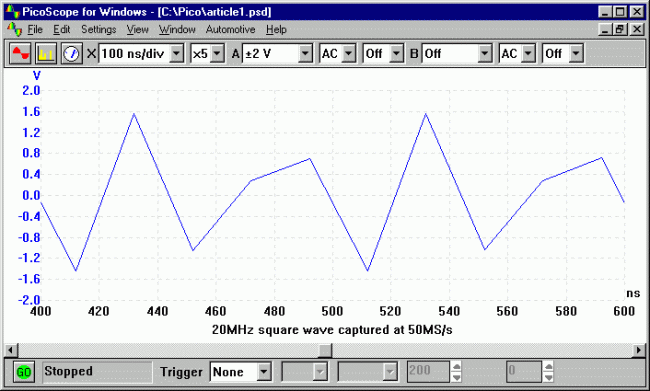 20MHz square wave captured at a sampling rate of 50MS/s