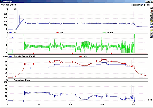 PID loop analysis