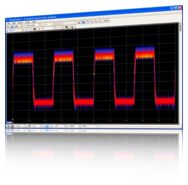 oscilloscope and daq software